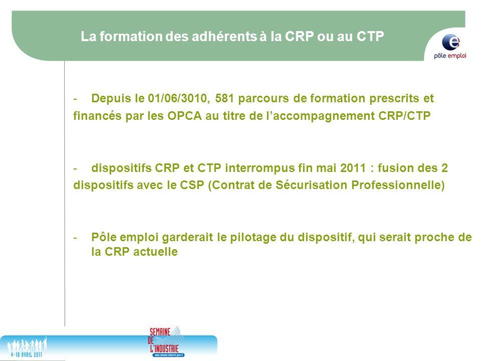 17/05/2014 6 La formation des adhérents à la CRP ou au CTP -Depuis le 01/06/3010, 581 parcours de formation prescrits et financés par les OPCA au titr