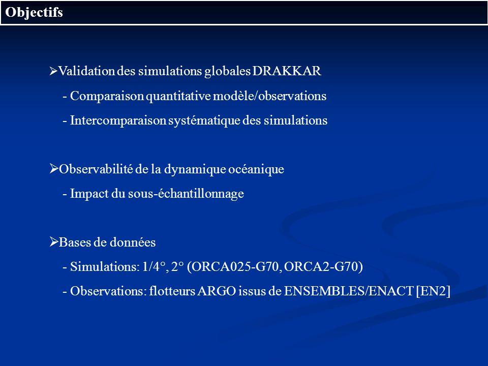 Objectifs Validation des simulations globales DRAKKAR - Comparaison quantitative modèle/observations - Intercomparaison systématique des simulations O