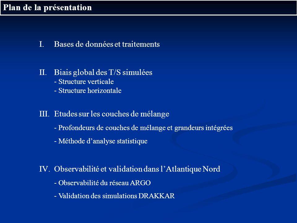 Plan de la présentation I.Bases de données et traitements II.Biais global des T/S simulées - Structure verticale - Structure horizontale III.Etudes su