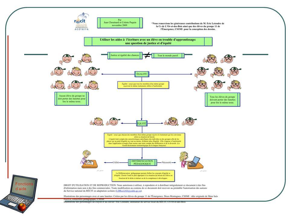 Fonctions daide Chouinard, Fauteux et Stanké (2009) Un correcteur grammatical ou vérificateur grammatical vérifie que les phrases du texte sont conformes aux règles de grammaire (accords, ordre des mots, etc.) et aux règles de la sémantique.