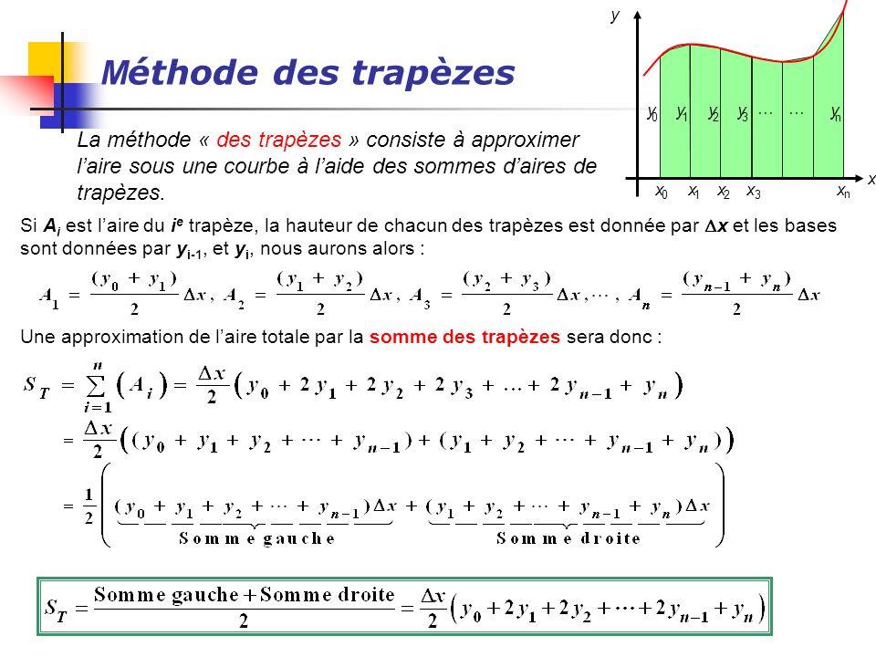 M éthode des trapèzes La méthode « des trapèzes » consiste à approximer laire sous une courbe à laide des sommes daires de trapèzes. Si A i est laire