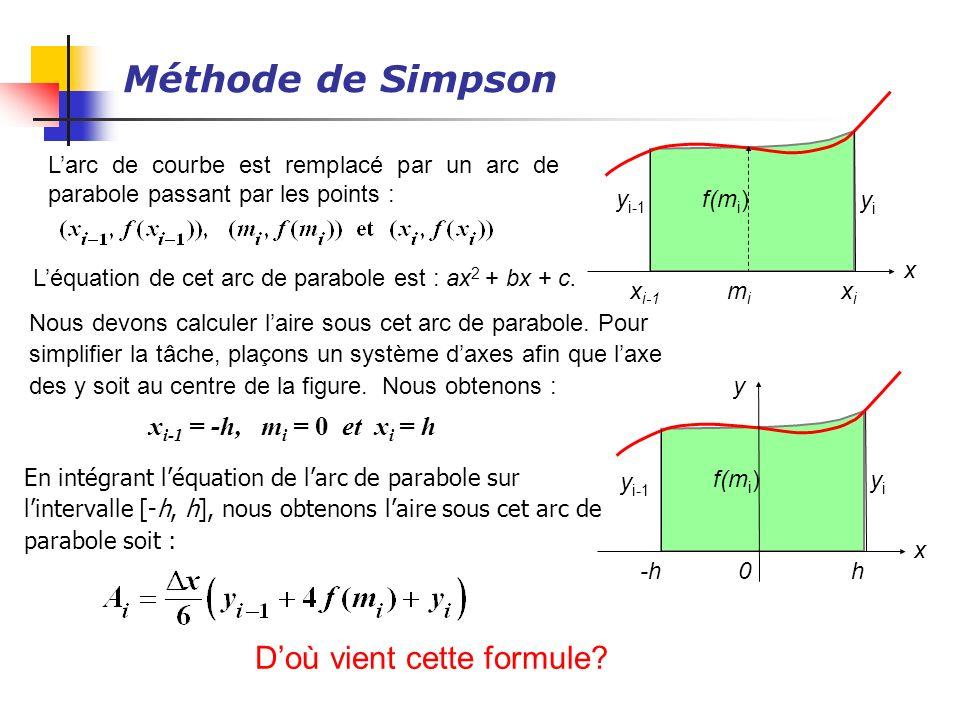 Méthode de Simpson Léquation de cet arc de parabole est : ax 2 + bx + c. y y i-1 yiyi f(m i ) x -hh0 Larc de courbe est remplacé par un arc de parabol