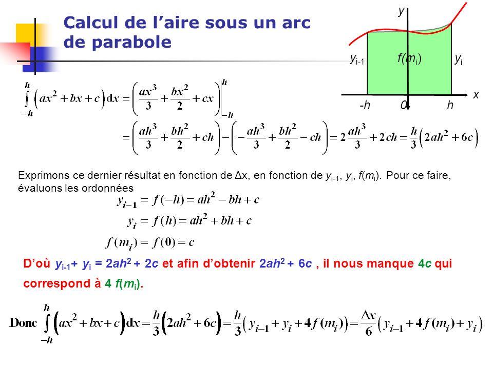 Calcul de laire sous un arc de parabole Exprimons ce dernier résultat en fonction de Δx, en fonction de y i-1, y i, f(m i ). Pour ce faire, évaluons l