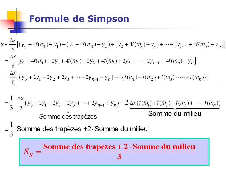 Formule de Simpson