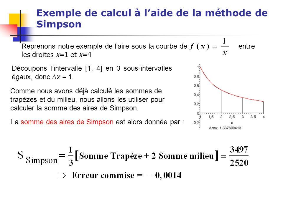 Exemple de calcul à laide de la méthode de Simpson Reprenons notre exemple de laire sous la courbe de entre les droites x=1 et x=4 Découpons linterval