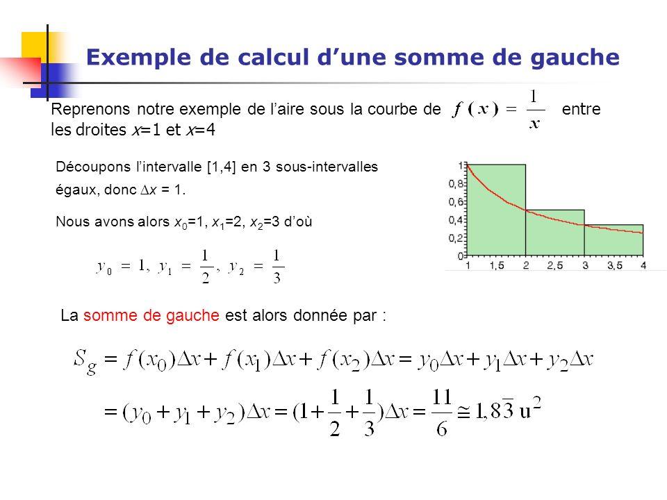 Exemple de calcul dune somme de gauche Reprenons notre exemple de laire sous la courbe de entre les droites x=1 et x=4 Découpons lintervalle [1,4] en