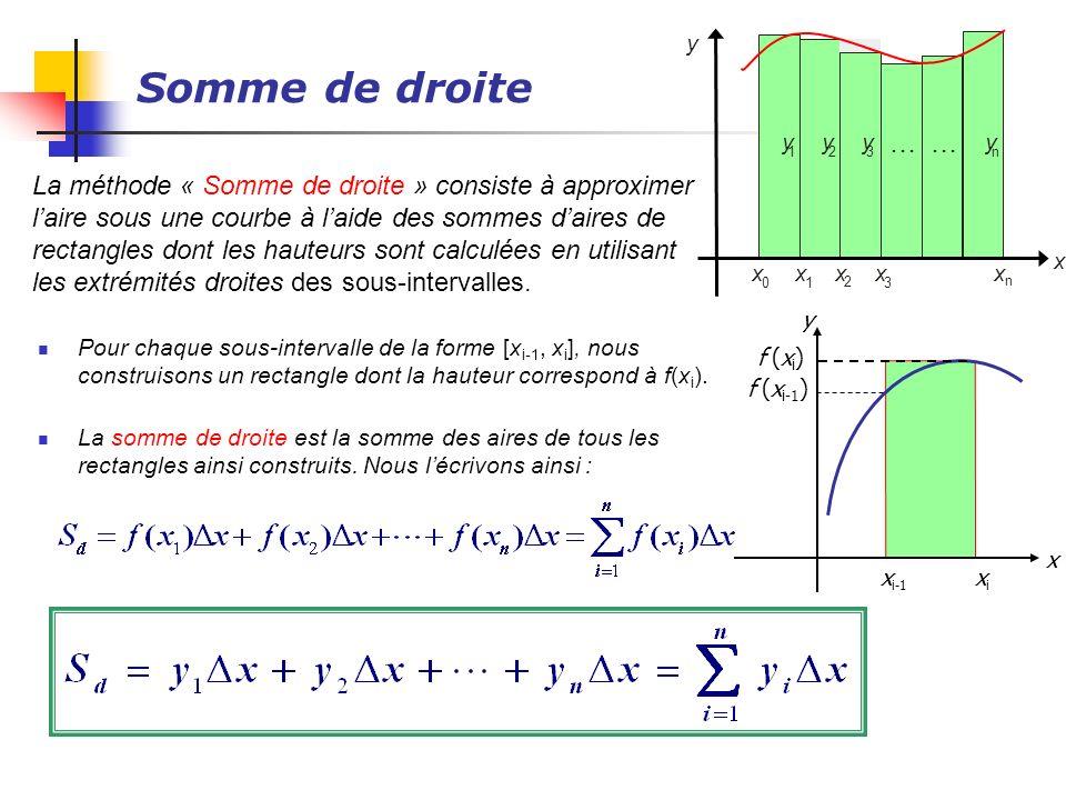 Somme de droite La méthode « Somme de droite » consiste à approximer laire sous une courbe à laide des sommes daires de rectangles dont les hauteurs s