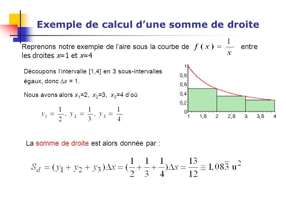 Exemple de calcul dune somme de droite Reprenons notre exemple de laire sous la courbe de entre les droites x=1 et x=4 Découpons lintervalle [1,4] en