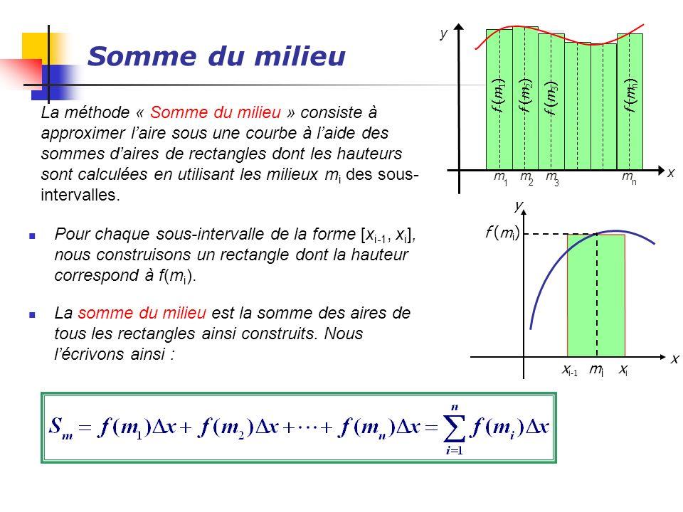 Somme du milieu La méthode « Somme du milieu » consiste à approximer laire sous une courbe à laide des sommes daires de rectangles dont les hauteurs s