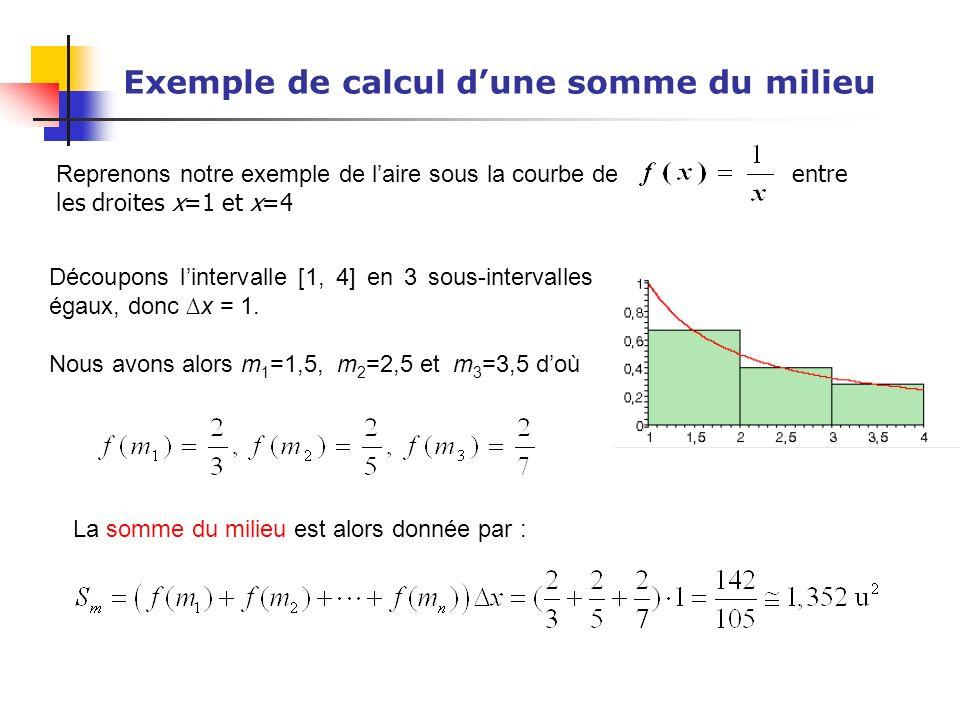 Exemple de calcul dune somme du milieu Reprenons notre exemple de laire sous la courbe de entre les droites x=1 et x=4 Découpons lintervalle [1, 4] en