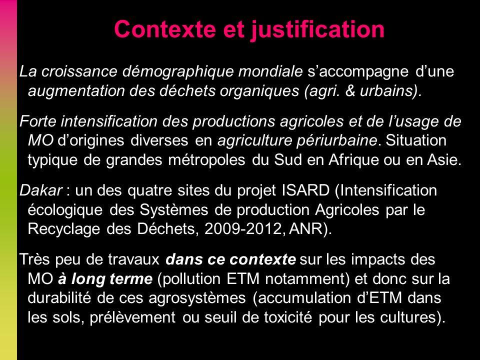 Contexte et justification La croissance démographique mondiale saccompagne dune augmentation des déchets organiques (agri. & urbains). Forte intensifi