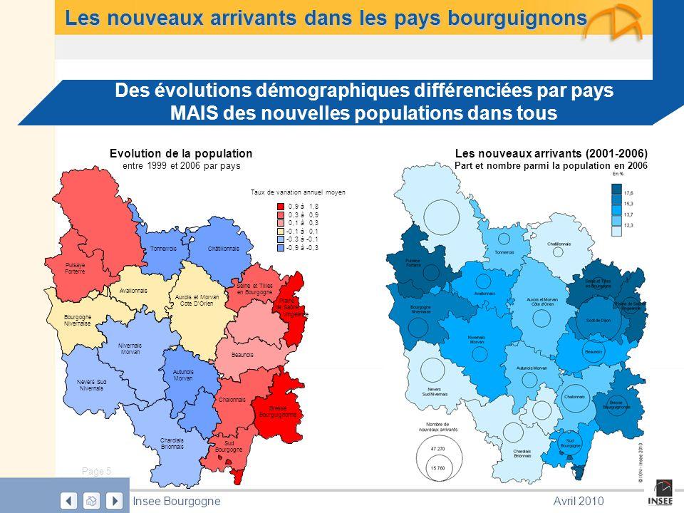 Page 6 Insee BourgogneAvril 2010 Les nouveaux arrivants dans les pays bourguignons Profils des nouveaux arrivants* dans les pays * Personnes habitant dans un pays en 2006 mais ny résidant pas 5 ans auparavant