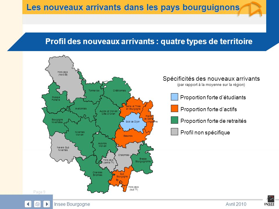 Page 10 Insee BourgogneAvril 2010 Les nouveaux arrivants dans les pays bourguignons Les perspectives démographiques dici 2030