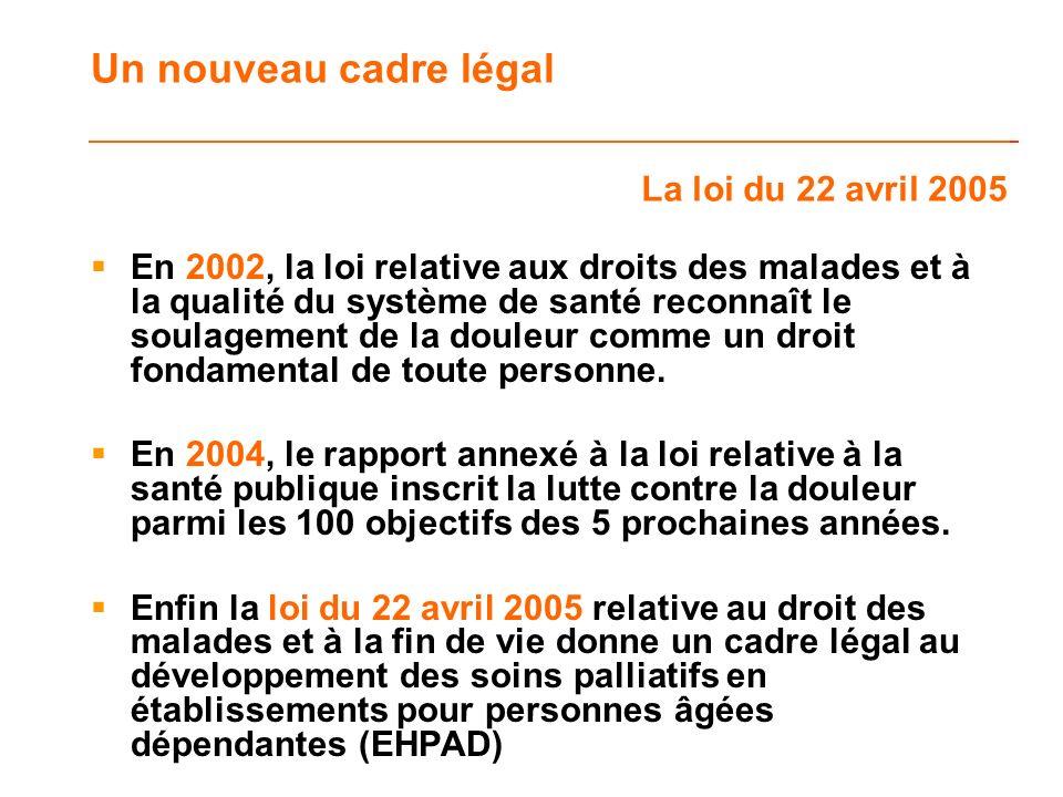 La loi du 22 avril 2005 Un nouveau cadre légal En 2002, la loi relative aux droits des malades et à la qualité du système de santé reconnaît le soulag