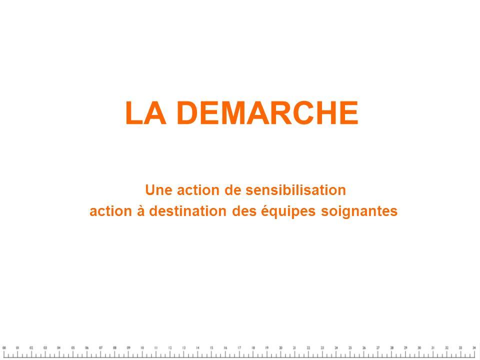 LA DEMARCHE Une action de sensibilisation action à destination des équipes soignantes