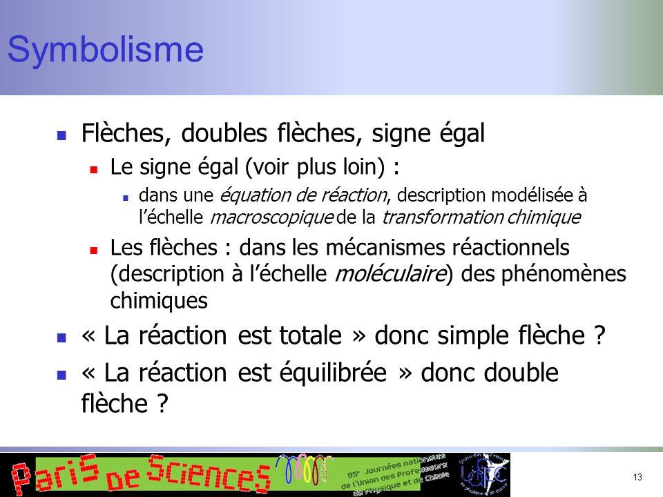 13 Symbolisme Flèches, doubles flèches, signe égal Le signe égal (voir plus loin) : dans une équation de réaction, description modélisée à léchelle ma