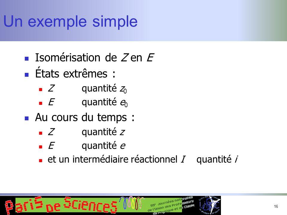 16 Un exemple simple Isomérisation de Z en E États extrêmes : Z quantité z 0 Equantité e 0 Au cours du temps : Zquantité z E quantité e et un interméd