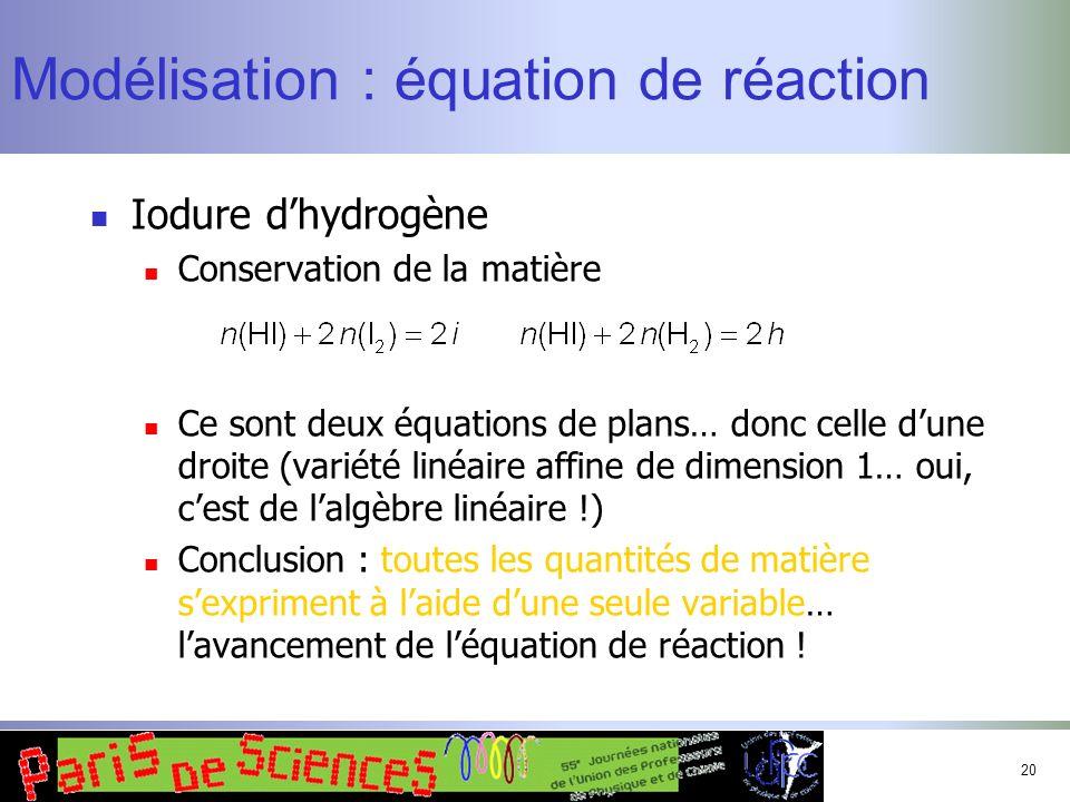 20 Modélisation : équation de réaction Iodure dhydrogène Conservation de la matière Ce sont deux équations de plans… donc celle dune droite (variété l