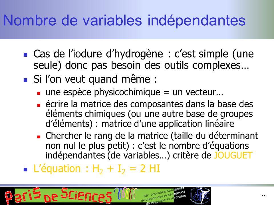 22 Nombre de variables indépendantes Cas de liodure dhydrogène : cest simple (une seule) donc pas besoin des outils complexes… Si lon veut quand même