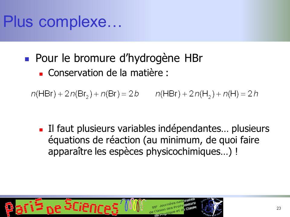 23 Plus complexe… Pour le bromure dhydrogène HBr Conservation de la matière : Il faut plusieurs variables indépendantes… plusieurs équations de réacti