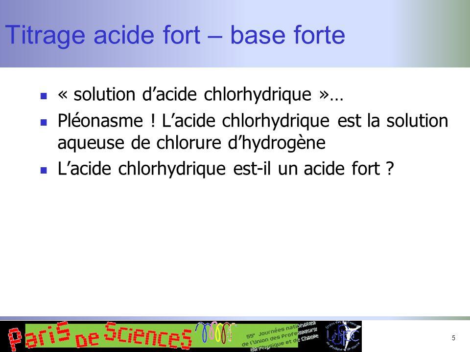 5 Titrage acide fort – base forte « solution dacide chlorhydrique »… Pléonasme ! Lacide chlorhydrique est la solution aqueuse de chlorure dhydrogène L