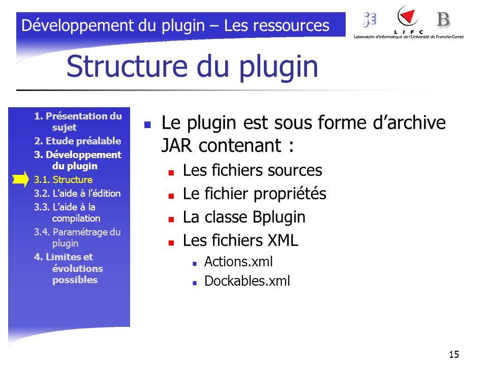 15 Structure du plugin 1. Présentation du sujet 2. Etude préalable 3. Développement du plugin 3.1. Structure 3.2. Laide à lédition 3.3. Laide à la com