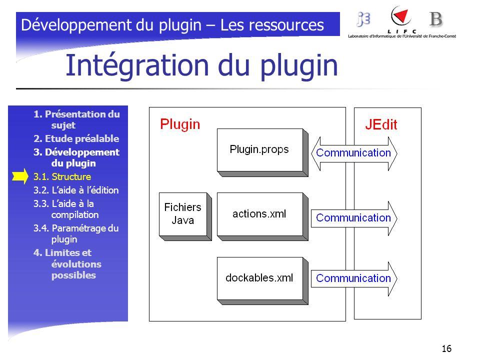 16 Intégration du plugin 1. Présentation du sujet 2. Etude préalable 3. Développement du plugin 3.1. Structure 3.2. Laide à lédition 3.3. Laide à la c