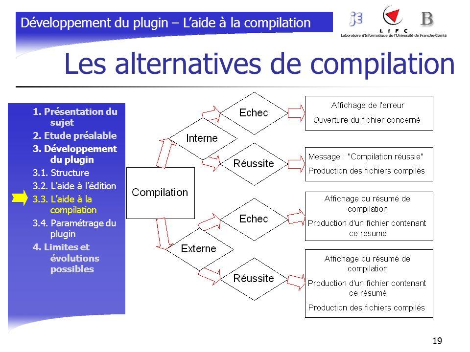 19 Les alternatives de compilation 1. Présentation du sujet 2. Etude préalable 3. Développement du plugin 3.1. Structure 3.2. Laide à lédition 3.3. La
