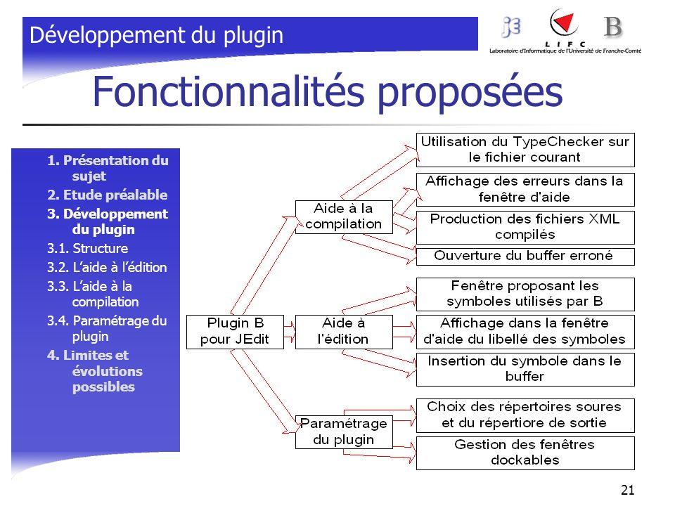 21 Fonctionnalités proposées 1. Présentation du sujet 2. Etude préalable 3. Développement du plugin 3.1. Structure 3.2. Laide à lédition 3.3. Laide à