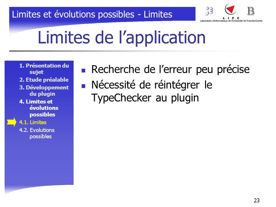 23 Limites de lapplication 1. Présentation du sujet 2. Etude préalable 3. Développement du plugin 4. Limites et évolutions possibles 4.1. Limites 4.2.