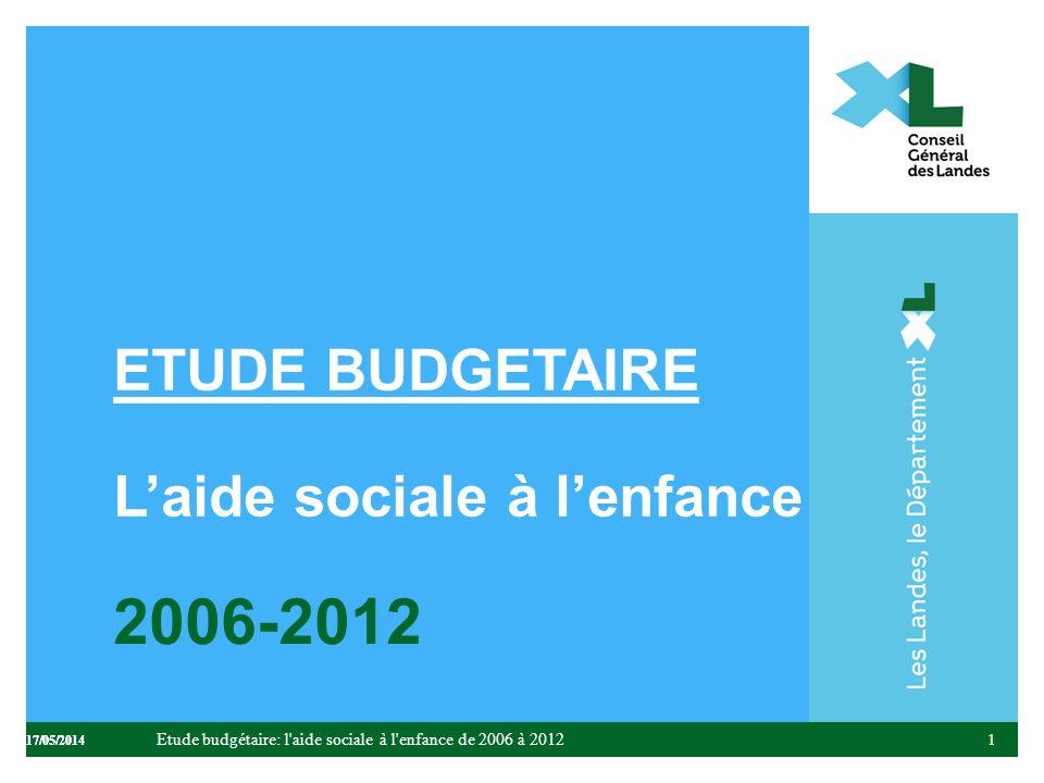 17/05/2014 Titre de la présentation 1 ETUDE BUDGETAIRE Laide sociale à lenfance 2006-2012 11 Etude budgétaire: l'aide sociale à l'enfance de 2006 à 20