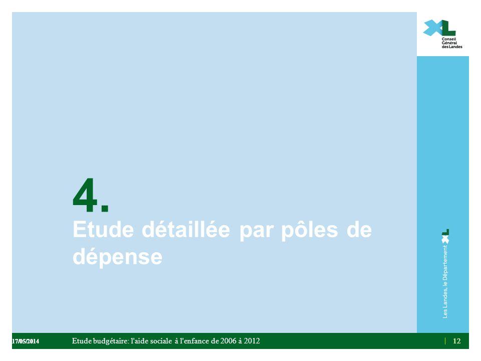 12 4. Etude détaillée par pôles de dépense 12 Etude budgétaire: l'aide sociale à l'enfance de 2006 à 2012 17/05/2014