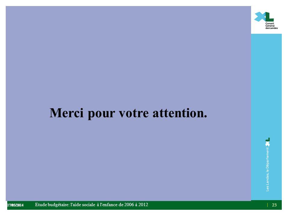 23 Merci pour votre attention. 23 Etude budgétaire: l'aide sociale à l'enfance de 2006 à 2012 17/05/2014
