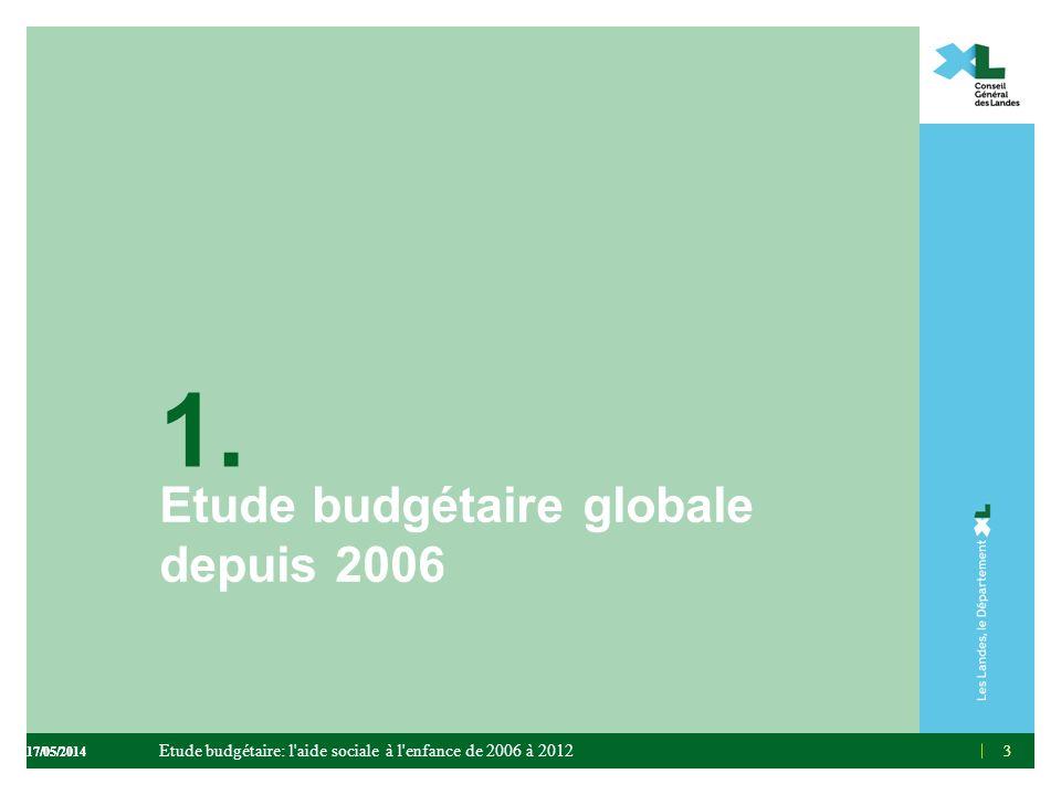 3 1. Etude budgétaire globale depuis 2006 33 Etude budgétaire: l'aide sociale à l'enfance de 2006 à 2012 17/05/2014