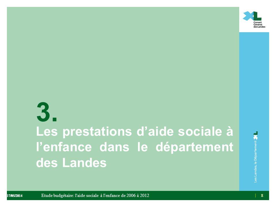 8 3. Les prestations daide sociale à lenfance dans le département des Landes 88 Etude budgétaire: l'aide sociale à l'enfance de 2006 à 2012 17/05/2014