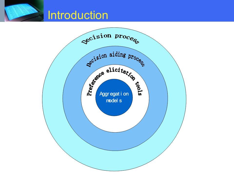 Objectif de la recherche Développer des outils pour élicitation des préférences Laspect procédural se concentre sur les modalités d interaction avec le décideur Laspect algorithmique consiste en la résolution du/des problème(s) d optimisation induit(s).