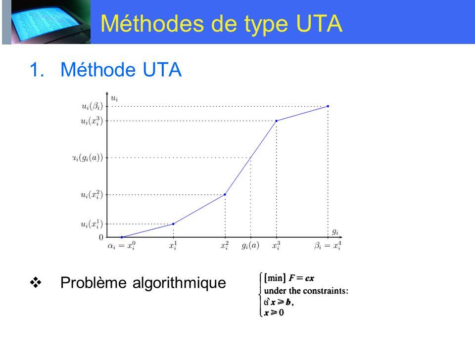 Méthodes de type UTA Motivations Proposition Relation nécessaire Relation possible Problème algorithmique 2.