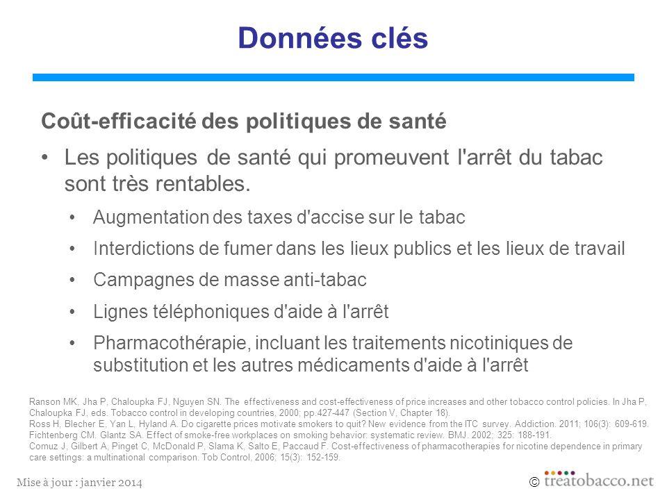 Mise à jour : janvier 2014 Données clés Coût-efficacité des politiques de santé Les politiques de santé qui promeuvent l'arrêt du tabac sont très rent