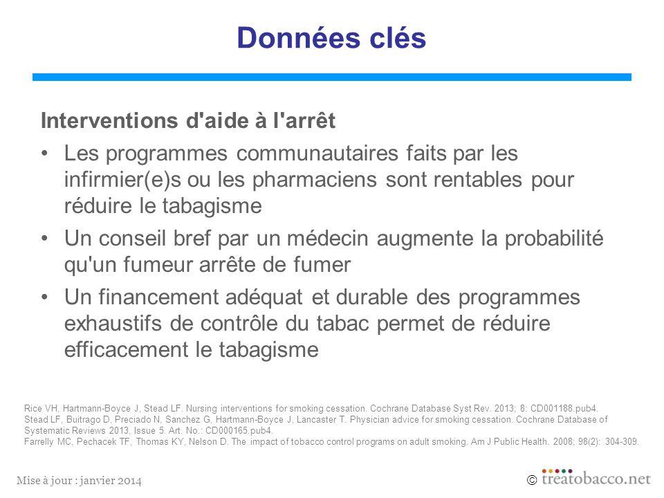 Mise à jour : janvier 2014 Données clés Interventions d'aide à l'arrêt Les programmes communautaires faits par les infirmier(e)s ou les pharmaciens so