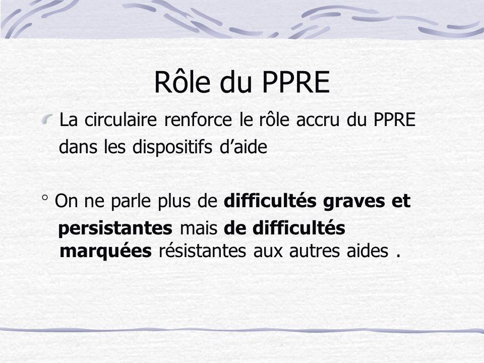Rôle du PPRE La circulaire renforce le rôle accru du PPRE dans les dispositifs daide ° On ne parle plus de difficultés graves et persistantes mais de difficultés marquées résistantes aux autres aides.