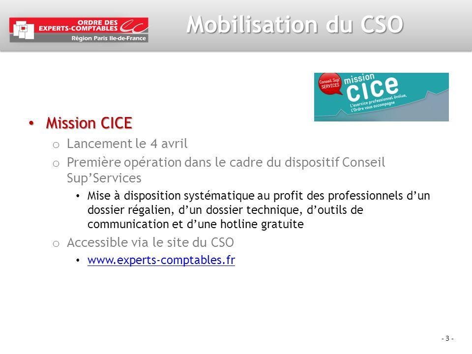 - 3 - Mobilisation du CSO Mission CICE Mission CICE o Lancement le 4 avril o Première opération dans le cadre du dispositif Conseil SupServices Mise à