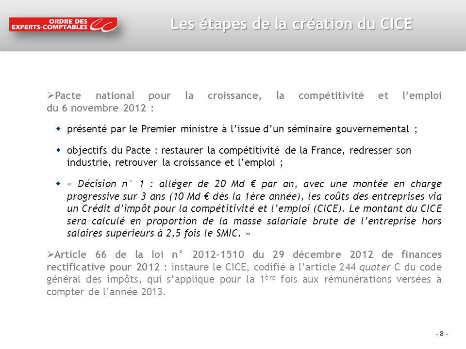 - 8 - Les étapes de la création du CICE Pacte national pour la croissance, la compétitivité et lemploi du 6 novembre 2012 : présenté par le Premier mi