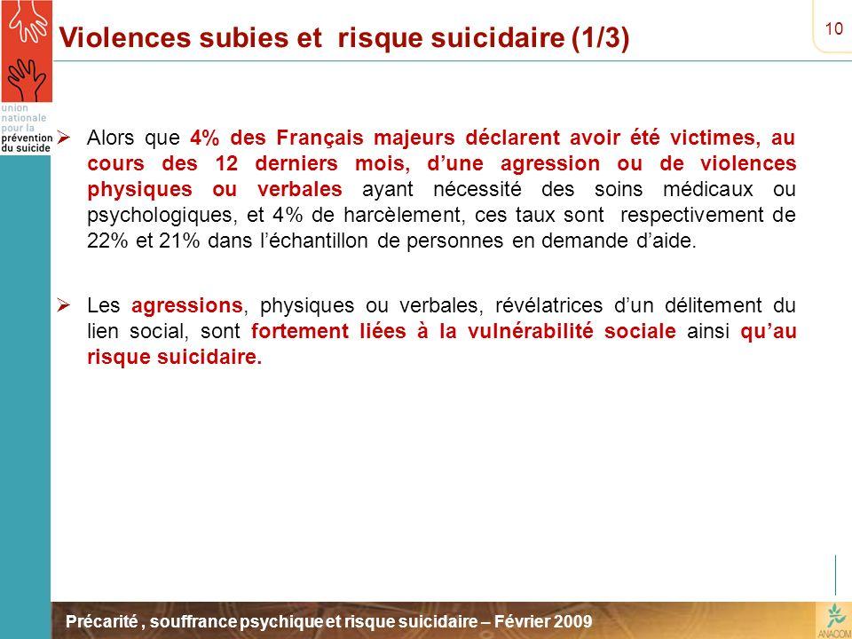 Précarité, souffrance psychique et risque suicidaire – Février 2009 10 Alors que 4% des Français majeurs déclarent avoir été victimes, au cours des 12