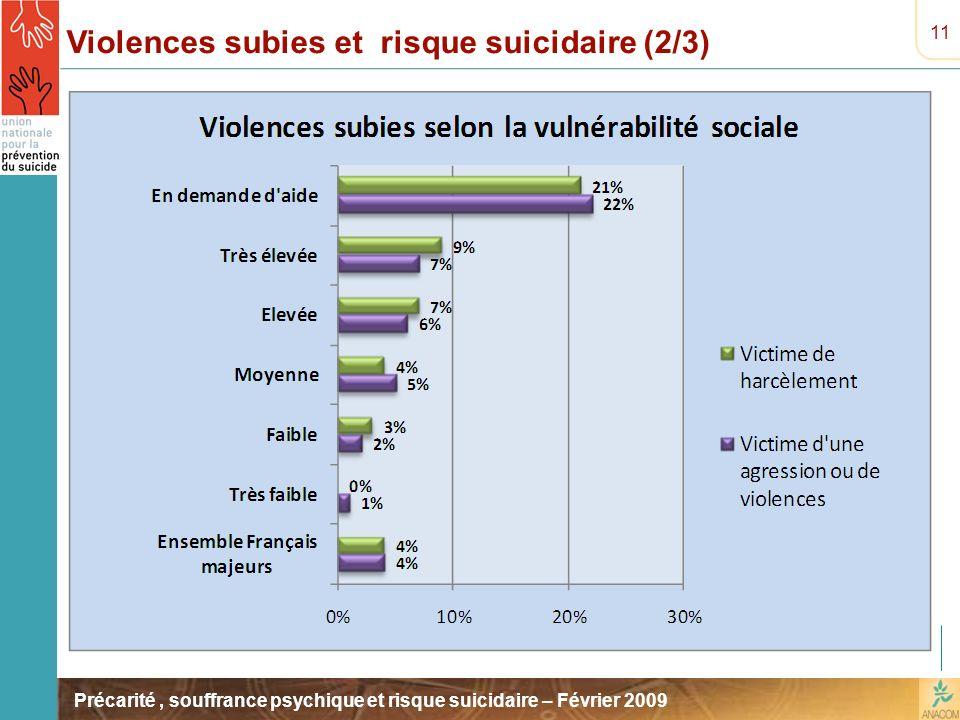 Précarité, souffrance psychique et risque suicidaire – Février 2009 11 Violences subies et risque suicidaire (2/3)