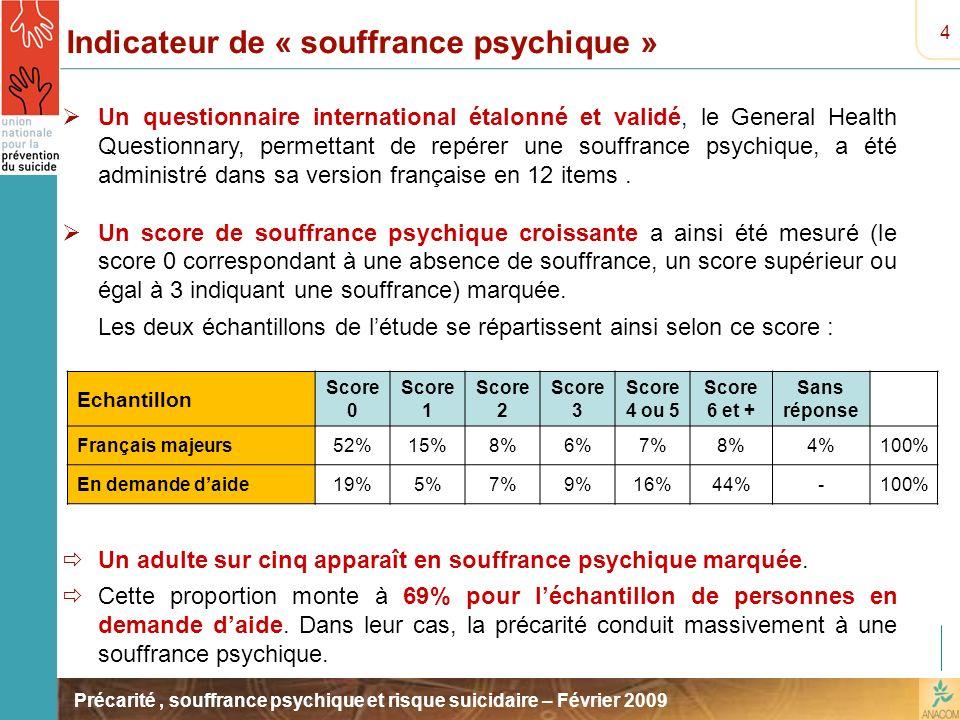 Précarité, souffrance psychique et risque suicidaire – Février 2009 Indicateur de « souffrance psychique » Un questionnaire international étalonné et