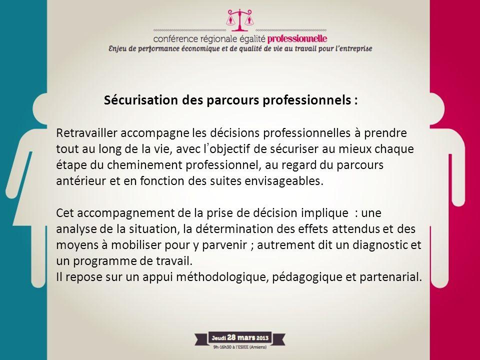 Sécurisation des parcours professionnels : Retravailler accompagne les décisions professionnelles à prendre tout au long de la vie, avec lobjectif de