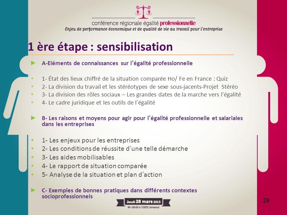 1 ère étape : sensibilisation A-Eléments de connaissances sur légalité professionnelle 1- État des lieux chiffré de la situation comparée Ho/ Fe en Fr