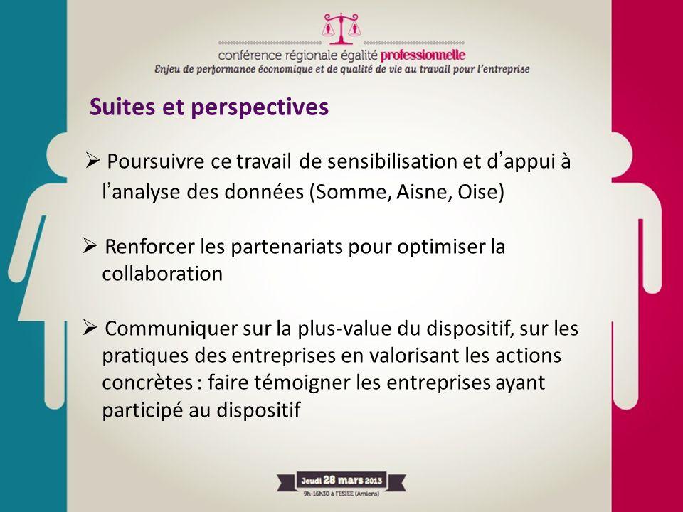 Suites et perspectives Poursuivre ce travail de sensibilisation et dappui à lanalyse des données (Somme, Aisne, Oise) Renforcer les partenariats pour