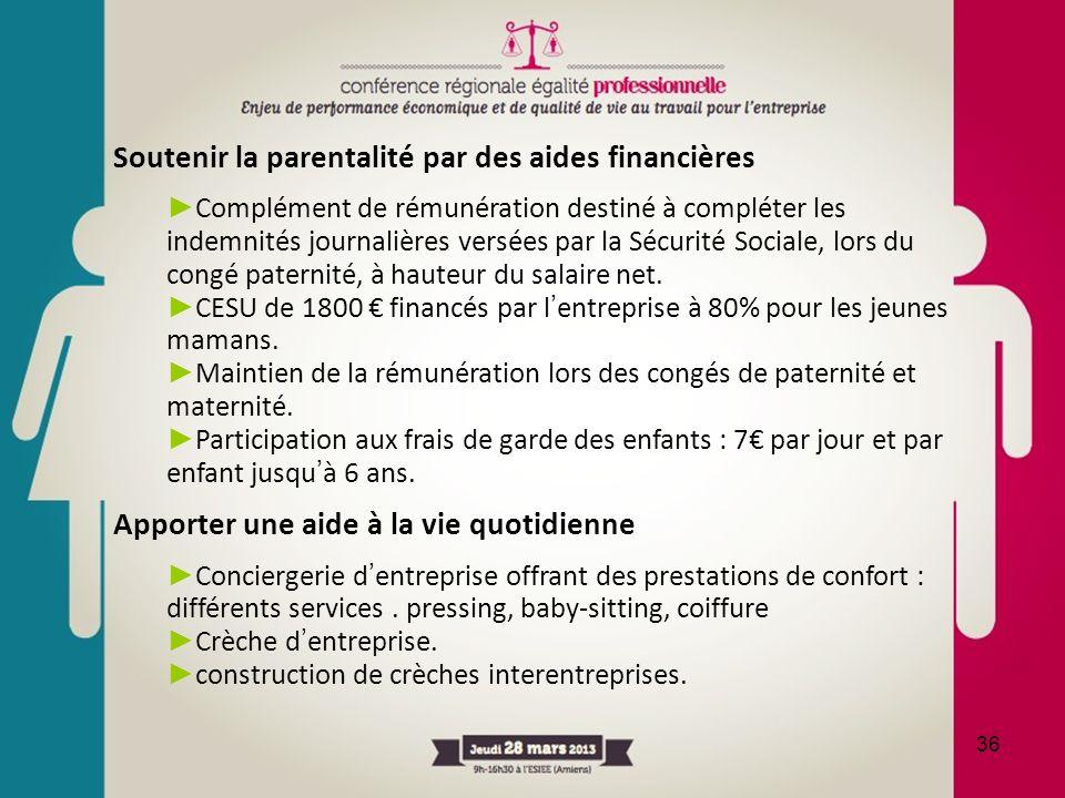 Soutenir la parentalité par des aides financières Complément de rémunération destiné à compléter les indemnités journalières versées par la Sécurité S