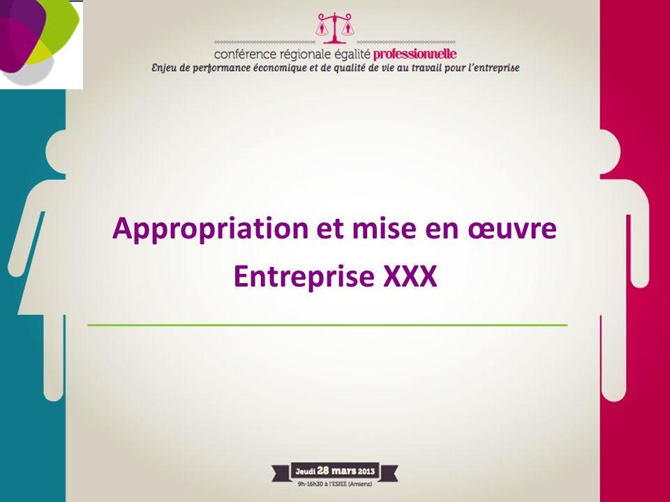 Appropriation et mise en œuvre Entreprise XXX